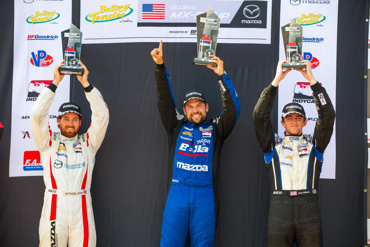 Bryan Ortiz Doesn't Give up in Mazda Global MX-5 C…